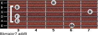 Bbmajor7(add9) for guitar on frets 6, 3, 3, 7, 3, 5