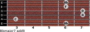 Bbmajor7(add9) for guitar on frets 6, 3, 7, 7, 6, 6