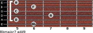 Bbmajor7(add9) for guitar on frets 6, 5, 7, 5, 6, 5