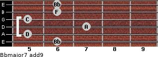 Bbmajor7(add9) for guitar on frets 6, 5, 7, 5, 6, 6