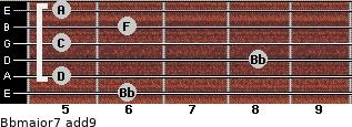 Bbmajor7(add9) for guitar on frets 6, 5, 8, 5, 6, 5