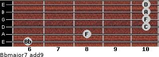 Bbmajor7(add9) for guitar on frets 6, 8, 10, 10, 10, 10