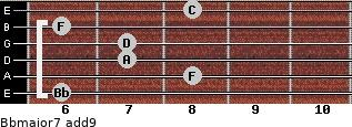 Bbmajor7(add9) for guitar on frets 6, 8, 7, 7, 6, 8