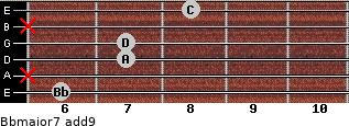 Bbmajor7(add9) for guitar on frets 6, x, 7, 7, x, 8