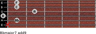 Bbmajor7(add9) for guitar on frets x, 1, 0, 2, 1, 1