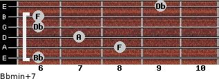 Bbmin(+7) for guitar on frets 6, 8, 7, 6, 6, 9