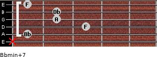 Bbmin(+7) for guitar on frets x, 1, 3, 2, 2, 1