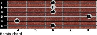 Bbmin for guitar on frets 6, 4, 8, 6, 6, 6