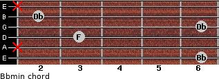 Bbmin for guitar on frets 6, x, 3, 6, 2, x
