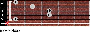 Bbmin for guitar on frets x, 1, 3, 3, 2, 1