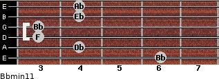 Bbmin11 for guitar on frets 6, 4, 3, 3, 4, 4