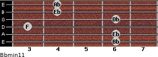 Bbmin11 for guitar on frets 6, 6, 3, 6, 4, 4