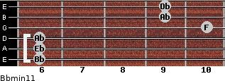 Bbmin11 for guitar on frets 6, 6, 6, 10, 9, 9