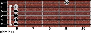 Bbmin11 for guitar on frets 6, 6, 6, 6, 6, 9