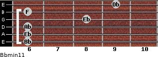 Bbmin11 for guitar on frets 6, 6, 6, 8, 6, 9