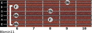 Bbmin11 for guitar on frets 6, 8, 6, 8, 6, 9