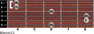 Bbmin11 for guitar on frets 6, 8, 8, 6, 4, 4