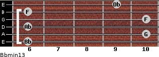 Bbmin13 for guitar on frets 6, 10, 6, 10, 6, 9