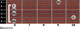 Bbmin13 for guitar on frets 6, 10, 6, 6, 6, 9