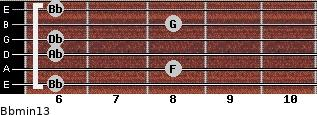 Bbmin13 for guitar on frets 6, 8, 6, 6, 8, 6