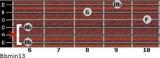 Bbmin13 for guitar on frets 6, x, 6, 10, 8, 9