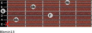 Bbmin13 for guitar on frets x, 1, 3, 0, 2, 4