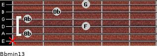 Bbmin13 for guitar on frets x, 1, 3, 1, 2, 3