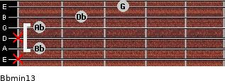 Bbmin13 for guitar on frets x, 1, x, 1, 2, 3