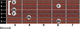 Bbmin6 for guitar on frets 6, 4, 3, 3, 6, 3