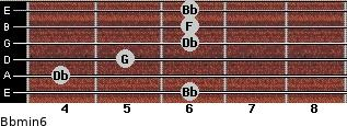 Bbmin6 for guitar on frets 6, 4, 5, 6, 6, 6