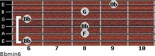 Bbmin6 for guitar on frets 6, 8, 8, 6, 8, 9