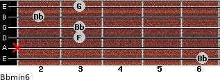 Bbmin6 for guitar on frets 6, x, 3, 3, 2, 3