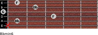 Bbmin6 for guitar on frets x, 1, 3, 0, 2, 1