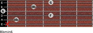 Bbmin6 for guitar on frets x, 1, 3, 0, 2, 3
