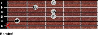 Bbmin6 for guitar on frets x, 1, 3, 3, 2, 3