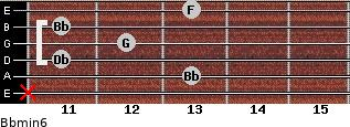 Bbmin6 for guitar on frets x, 13, 11, 12, 11, 13