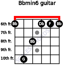Bbmin6 for guitar on frets 6, 10, 8, 6, 6, 6