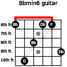Bbmin6 for guitar on frets 6, 10, 8, 6, 6, 9
