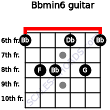 Bbmin6 for guitar on frets 6, 8, 8, 6, 8, 6