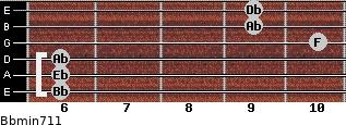 Bbmin7/11 for guitar on frets 6, 6, 6, 10, 9, 9