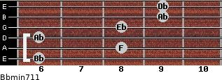 Bbmin7/11 for guitar on frets 6, 8, 6, 8, 9, 9