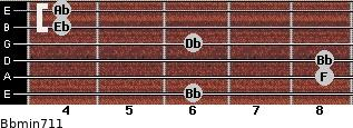 Bbmin7/11 for guitar on frets 6, 8, 8, 6, 4, 4