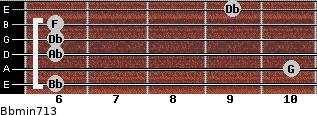 Bbmin7/13 for guitar on frets 6, 10, 6, 6, 6, 9