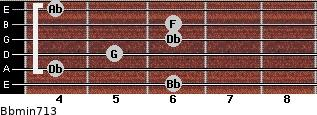 Bbmin7/13 for guitar on frets 6, 4, 5, 6, 6, 4