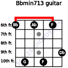 Bbmin7/13 for guitar on frets 6, 10, 6, 10, 6, 9