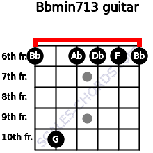 Bbmin7/13 for guitar on frets 6, 10, 6, 6, 6, 6