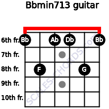 Bbmin7/13 for guitar on frets 6, 8, 6, 6, 8, 6