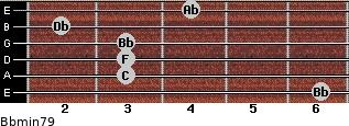 Bbmin7/9 for guitar on frets 6, 3, 3, 3, 2, 4