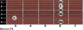 Bbmin7/9 for guitar on frets 6, 3, 6, 6, 6, 6