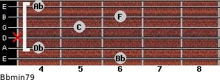 Bbmin7/9 for guitar on frets 6, 4, x, 5, 6, 4